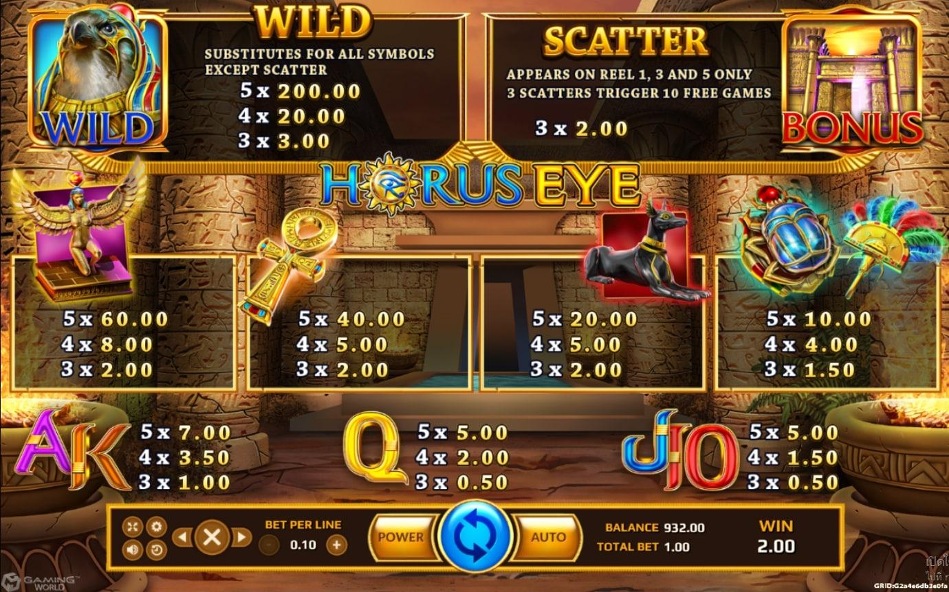 รายละเอียดเกม Horus Eye